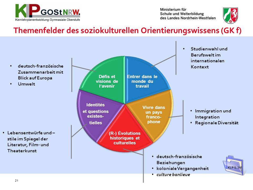 Themenfelder des soziokulturellen Orientierungswissens (GK f) Entrer dans le monde du travail Vivre dans un pays franco- phone (R-) Évolutions histori