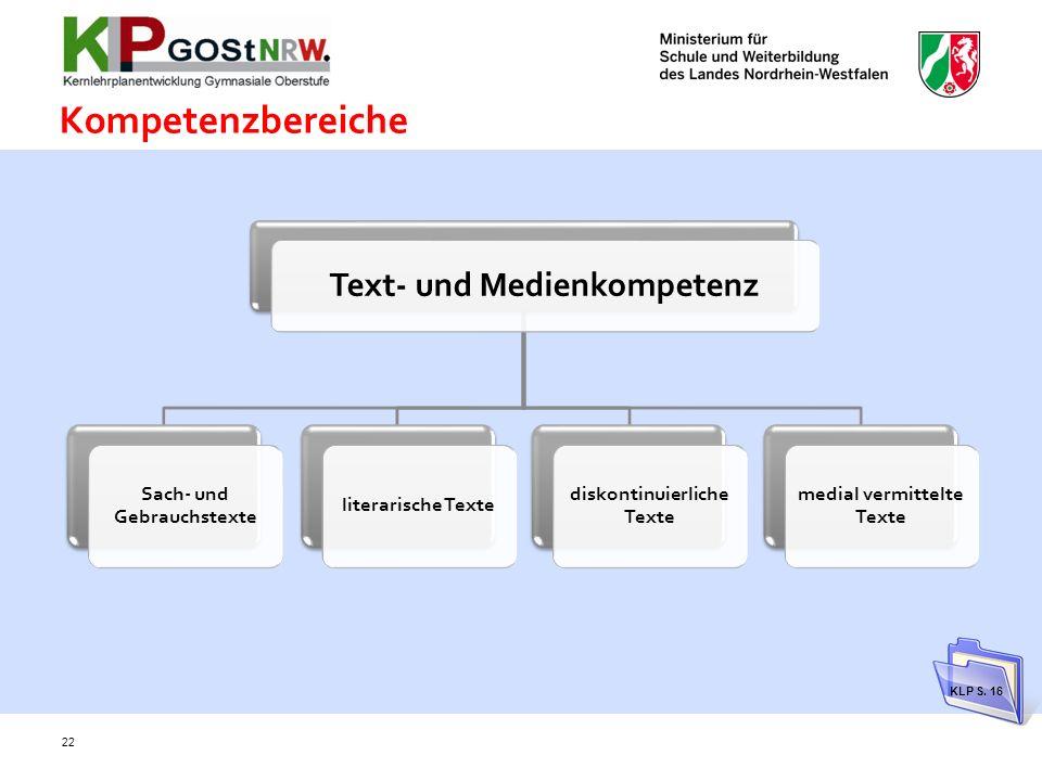Kompetenzbereiche Text- und Medienkompetenz Sach- und Gebrauchstexte literarische Texte diskontinuierliche Texte medial vermittelte Texte KLP S. 16 22
