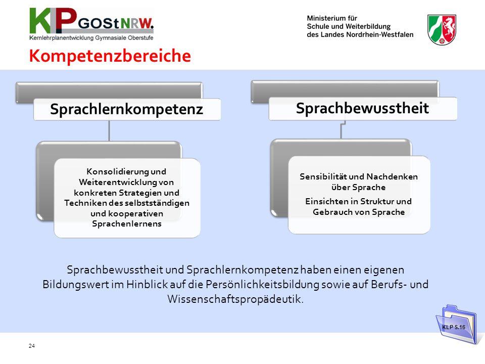 Kompetenzbereiche Sprachlernkompetenz Konsolidierung und Weiterentwicklung von konkreten Strategien und Techniken des selbstständigen und kooperativen