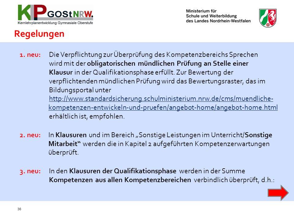 Regelungen 1. neu: Die Verpflichtung zur Überprüfung des Kompetenzbereichs Sprechen wird mit der obligatorischen mündlichen Prüfung an Stelle einer Kl