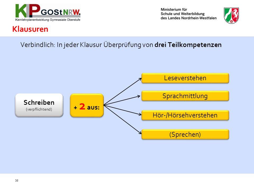 Klausuren Verbindlich: In jeder Klausur Überprüfung von drei Teilkompetenzen Leseverstehen Sprachmittlung Hör-/Hörsehverstehen Schreiben (verpflichten