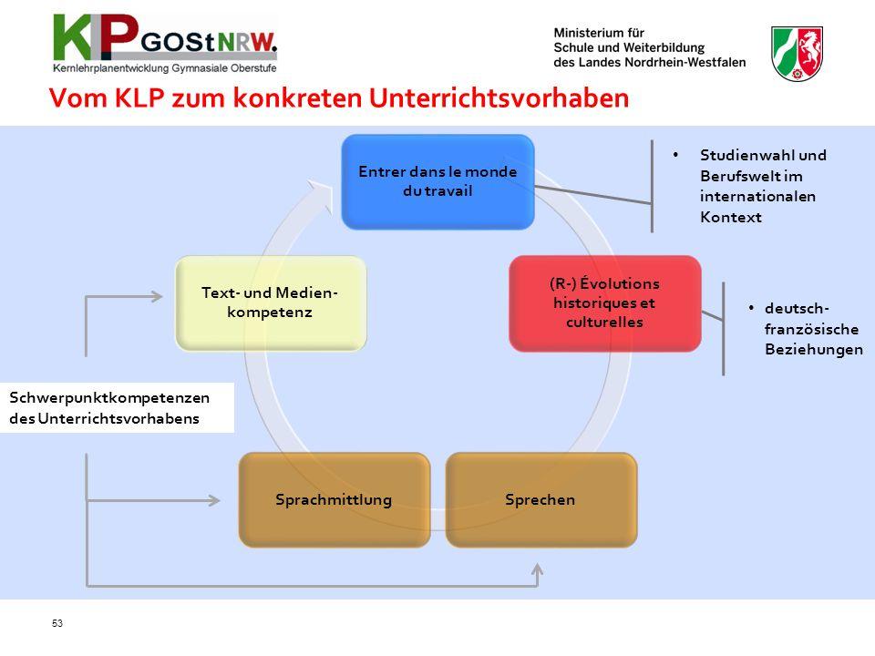 Vom KLP zum konkreten Unterrichtsvorhaben Entrer dans le monde du travail (R-) Évolutions historiques et culturelles SprechenSprachmittlung Text- und