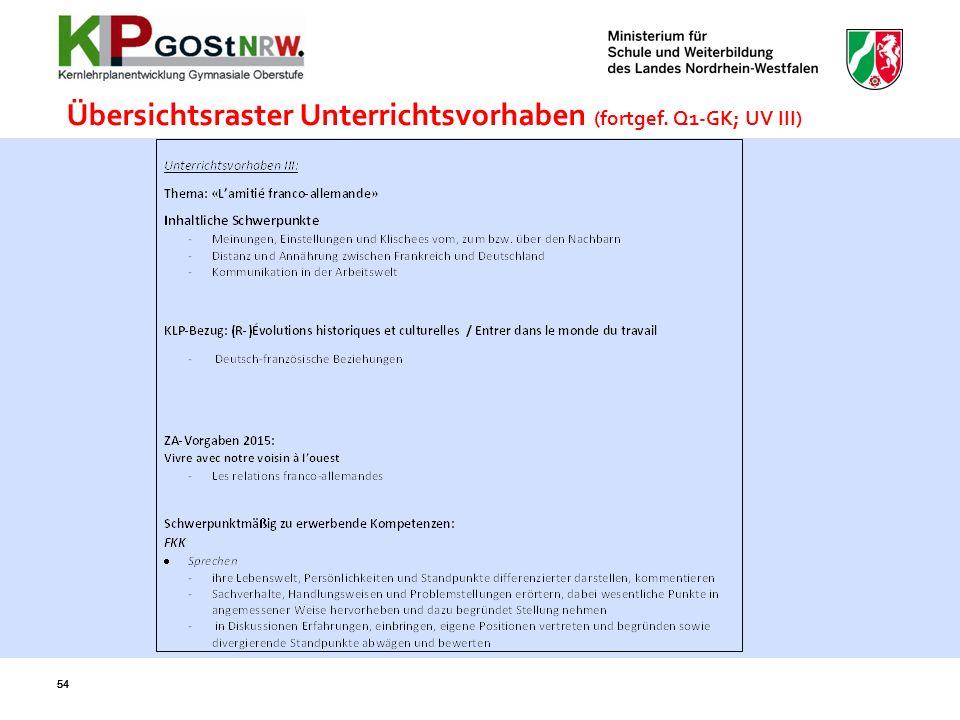 54 Übersichtsraster Unterrichtsvorhaben (fortgef. Q1-GK; UV III) 54