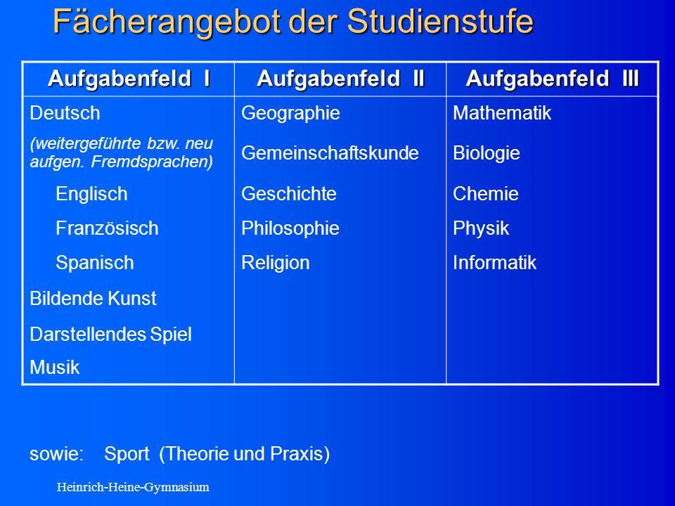 Heinrich-Heine-Gymnasium Fächerangebot der Studienstufe Aufgabenfeld I Aufgabenfeld II Aufgabenfeld III DeutschGeographieMathematik (weitergeführte bzw.