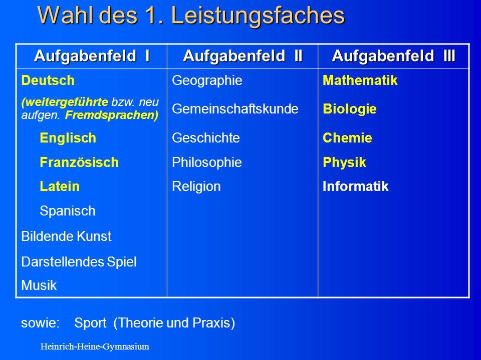 Heinrich-Heine-Gymnasium Wahl des 1.