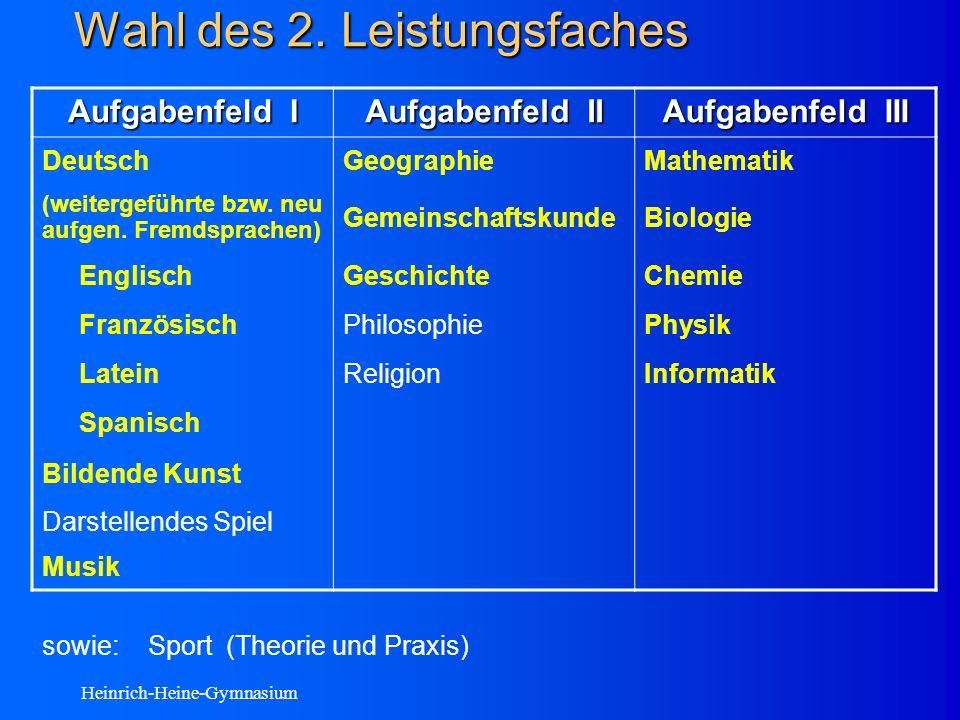 Heinrich-Heine-Gymnasium Wahl des 2.