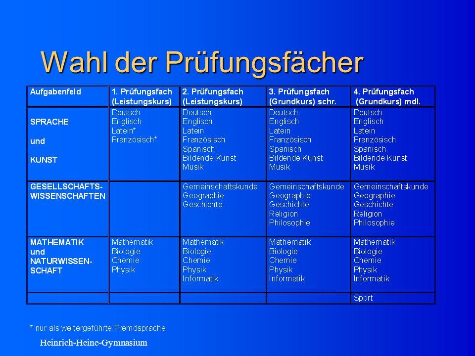 Heinrich-Heine-Gymnasium Wahl der Prüfungsfächer