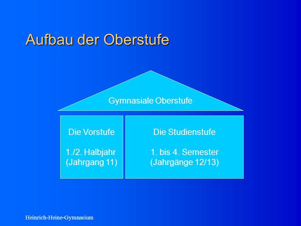 Heinrich-Heine-Gymnasium Aufbau der Oberstufe Die Vorstufe 1./2.