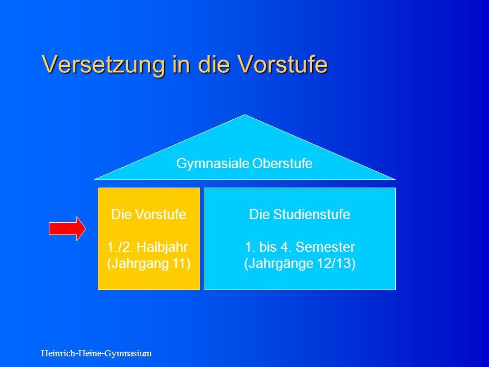 Heinrich-Heine-Gymnasium Versetzung in die Vorstufe Die Vorstufe 1./2.