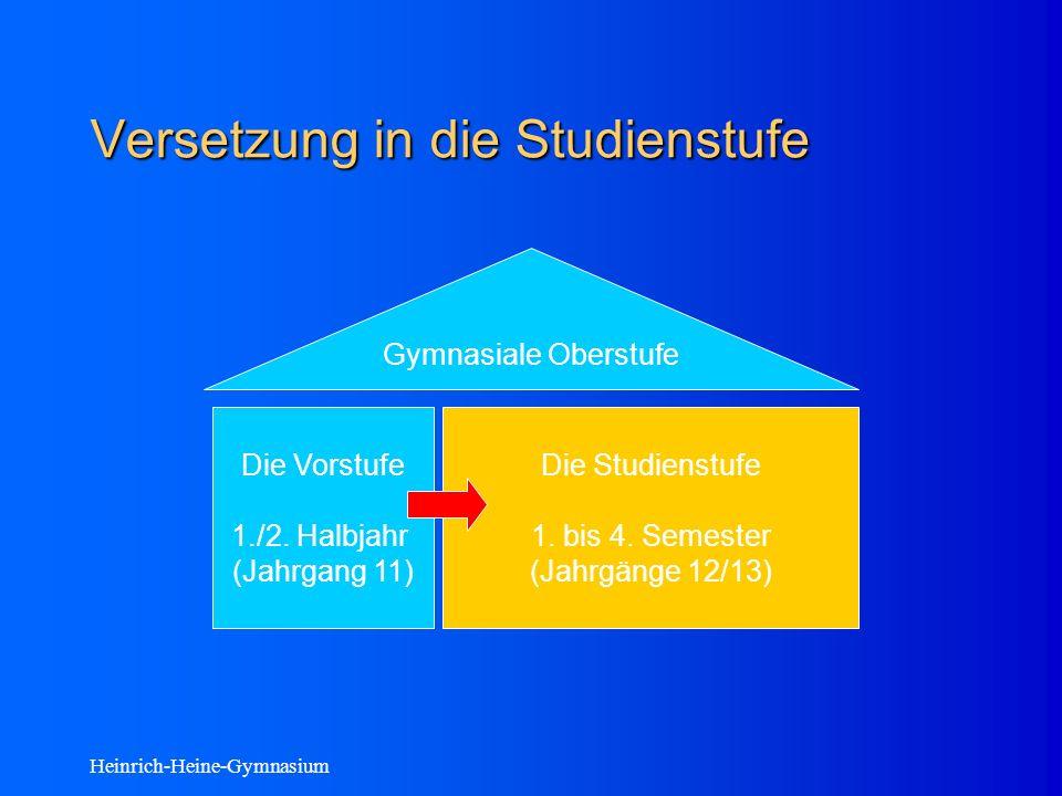 Heinrich-Heine-Gymnasium Versetzung in die Studienstufe Die Vorstufe 1./2.