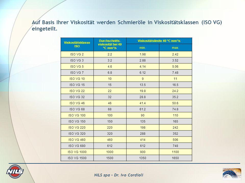 NILS spa – Dr. Ivo Cordioli Auf Basis Ihrer Viskosität werden Schmieröle in Viskositätsklassen (ISO VG) eingeteilt. Viskositätsklasse ISO Durchschnitt