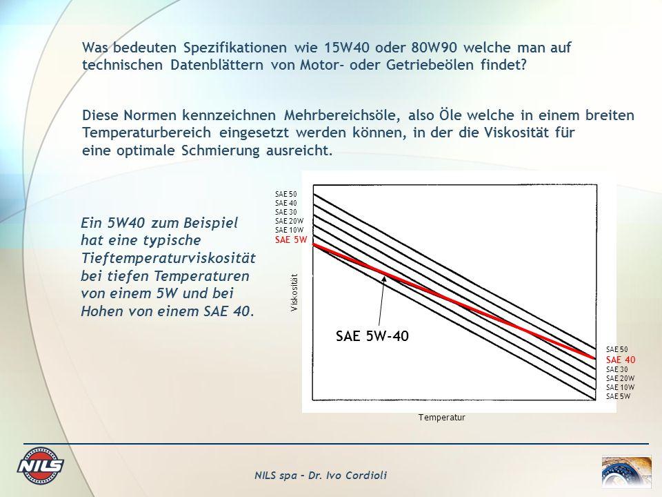 NILS spa – Dr. Ivo Cordioli Was bedeuten Spezifikationen wie 15W40 oder 80W90 welche man auf technischen Datenblättern von Motor- oder Getriebeölen fi