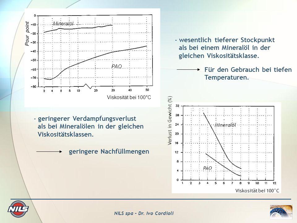NILS spa – Dr. Ivo Cordioli Mineralöl PAO Viskosität bei 100°C Pour point - wesentlich tieferer Stockpunkt als bei einem Mineralöl in der gleichen Vis