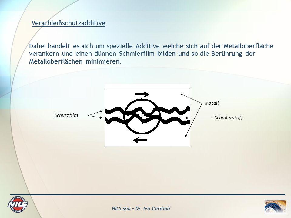NILS spa – Dr. Ivo Cordioli Verschleißschutzadditive Metall Schmierstoff Schutzfilm Dabei handelt es sich um spezielle Additive welche sich auf der Me