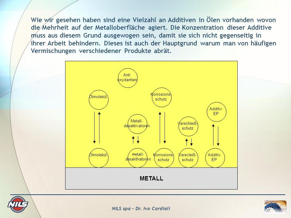NILS spa – Dr. Ivo Cordioli METALL Verscleiß- schutz ÖlmolekülAdditiv EP Korrosions- schutz Verschleiß- schutz Korrosions- schutz Metall- desaktivator