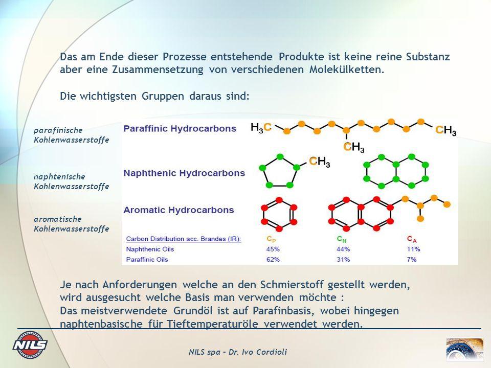 NILS spa – Dr. Ivo Cordioli Das am Ende dieser Prozesse entstehende Produkte ist keine reine Substanz aber eine Zusammensetzung von verschiedenen Mole