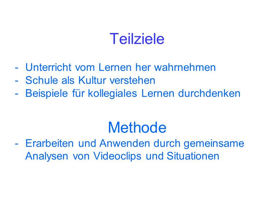 Teilziele -Unterricht vom Lernen her wahrnehmen -Schule als Kultur verstehen -Beispiele für kollegiales Lernen durchdenken Methode -Erarbeiten und Anwenden durch gemeinsame Analysen von Videoclips und Situationen