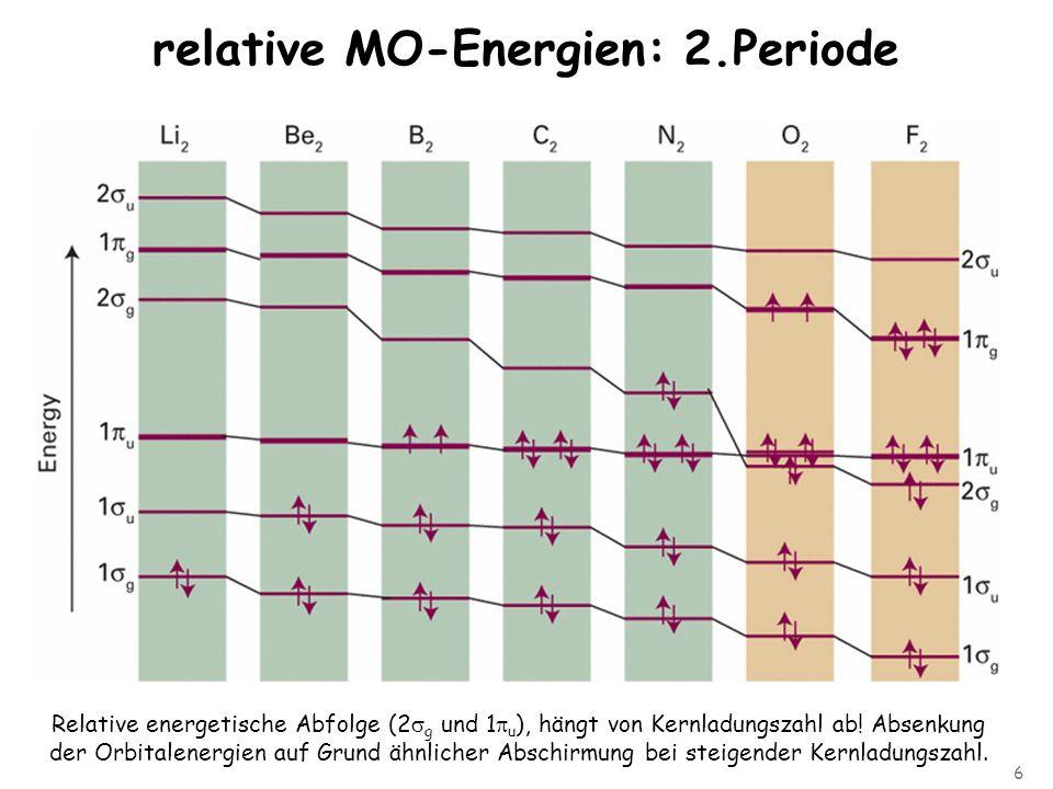 6 relative MO-Energien: 2.Periode Relative energetische Abfolge (2 g und 1 u ), hängt von Kernladungszahl ab.