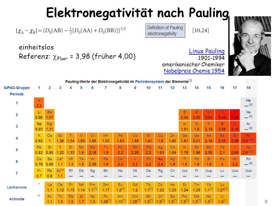 9 Elektronegativität nach Pauling einheitslos Referenz: Fluor = 3,98 (früher 4,00) Linus Pauling 1901-1994 amerikanischer Chemiker Nobelpreis Chemie 1954
