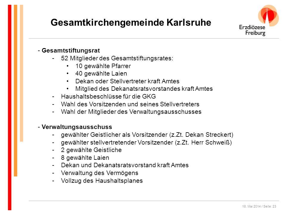 18. Mai 2014 / Seite: 23 Gesamtkirchengemeinde Karlsruhe - Gesamtstiftungsrat -52 Mitglieder des Gesamtstiftungsrates: 10 gewählte Pfarrer 40 gewählte