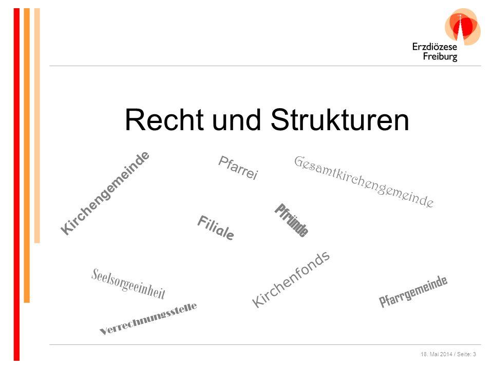 18. Mai 2014 / Seite: 3 Recht und Strukturen Kirchengemeinde Pfarrgemeinde Filiale Gesamtkirchengemeinde Seelsorgeeinheit Kirchenfonds Pfründe Pfarrei