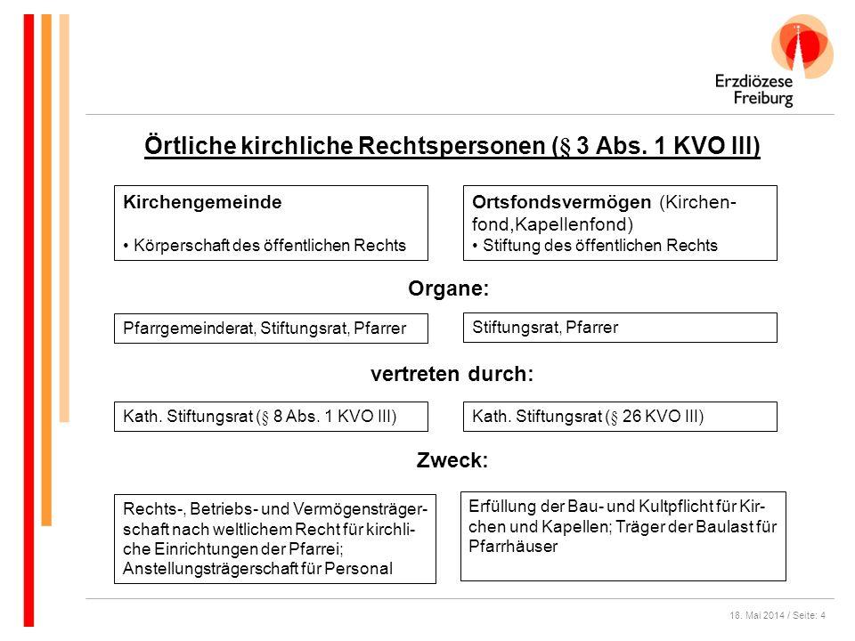 18. Mai 2014 / Seite: 4 Örtliche kirchliche Rechtspersonen (§ 3 Abs. 1 KVO III) Kirchengemeinde Körperschaft des öffentlichen Rechts Ortsfondsvermögen