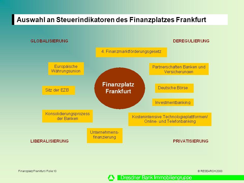 © RESEARCH 2000 Finanzplatz Frankfurt / Folie 10 Auswahl an Steuerindikatoren des Finanzplatzes Frankfurt