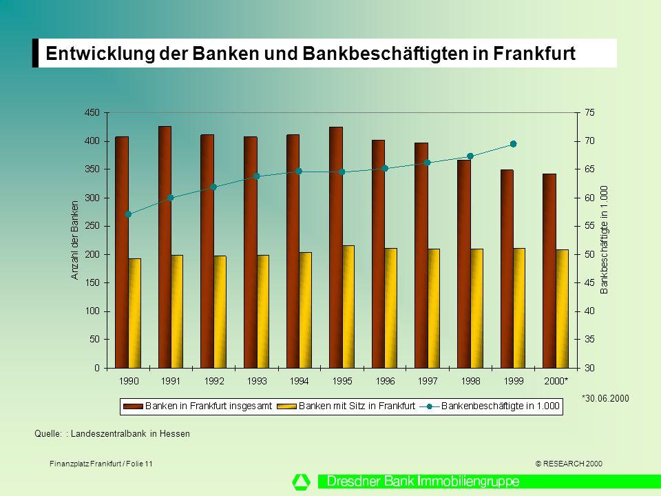 © RESEARCH 2000 Finanzplatz Frankfurt / Folie 11 Entwicklung der Banken und Bankbeschäftigten in Frankfurt Quelle: : Landeszentralbank in Hessen *30.06.2000