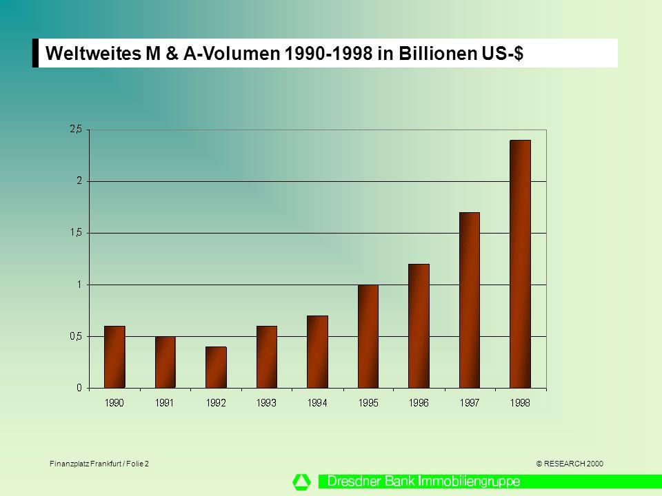© RESEARCH 2000 Finanzplatz Frankfurt / Folie 2 Weltweites M & A-Volumen 1990-1998 in Billionen US-$