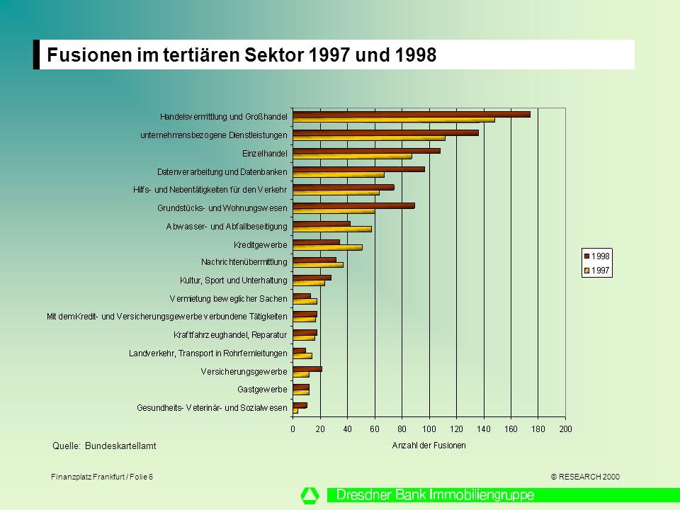 © RESEARCH 2000 Finanzplatz Frankfurt / Folie 6 Fusionen im tertiären Sektor 1997 und 1998 Quelle: Bundeskartellamt
