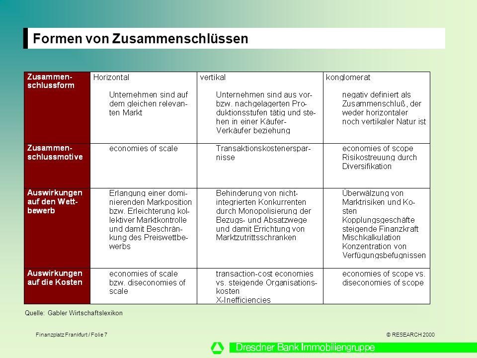 © RESEARCH 2000 Finanzplatz Frankfurt / Folie 7 Formen von Zusammenschlüssen Quelle: Gabler Wirtschaftslexikon
