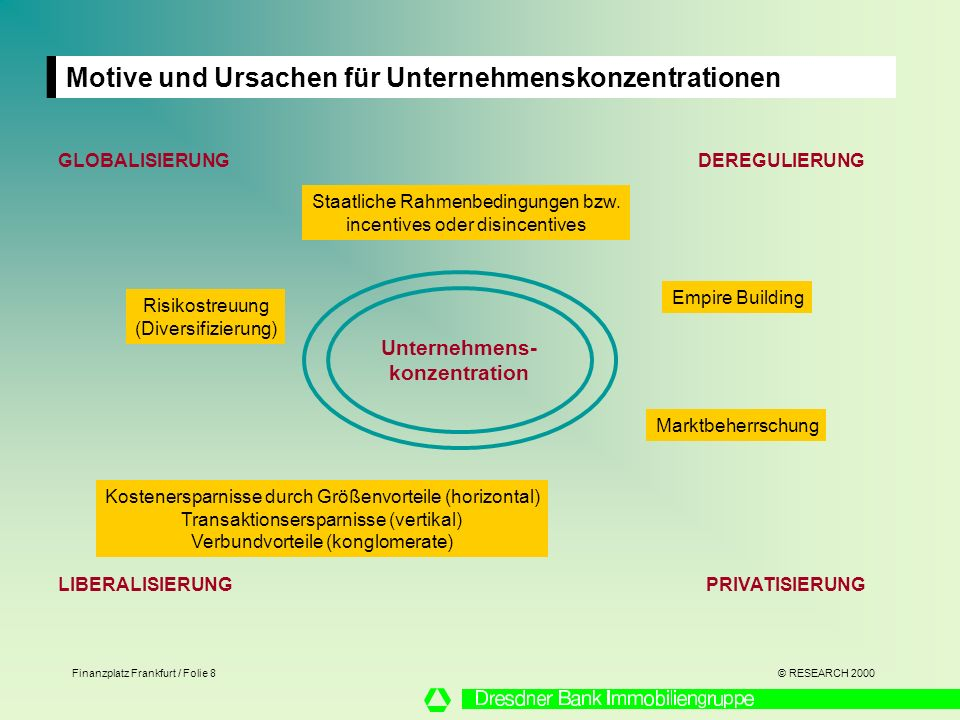 © RESEARCH 2000 Finanzplatz Frankfurt / Folie 8 Motive und Ursachen für Unternehmenskonzentrationen Unternehmens- konzentration Staatliche Rahmenbedingungen bzw.