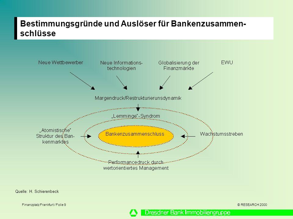 © RESEARCH 2000 Finanzplatz Frankfurt / Folie 9 Bestimmungsgründe und Auslöser für Bankenzusammen- schlüsse Quelle: H.