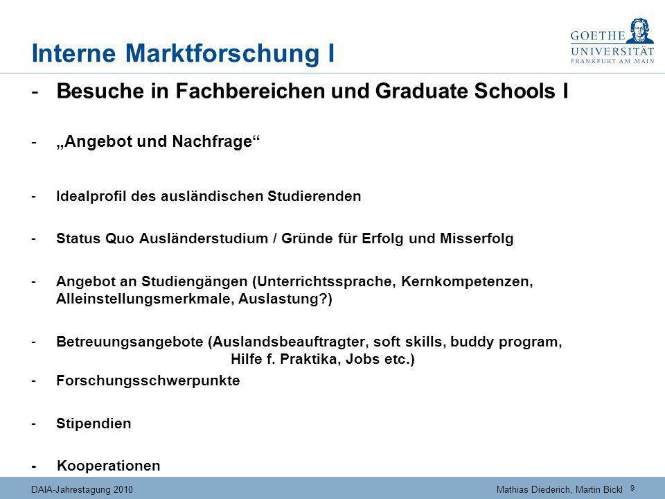 9 DAIA-Jahrestagung 2010Mathias Diederich, Martin Bickl Interne Marktforschung I -Besuche in Fachbereichen und Graduate Schools I -Angebot und Nachfra