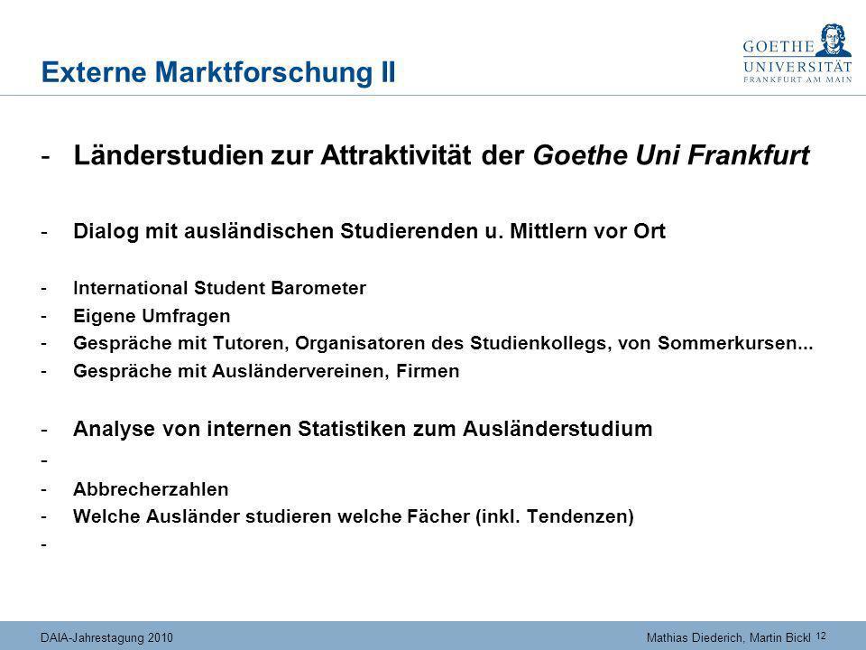 12 DAIA-Jahrestagung 2010Mathias Diederich, Martin Bickl Externe Marktforschung II -Länderstudien zur Attraktivität der Goethe Uni Frankfurt -Dialog m