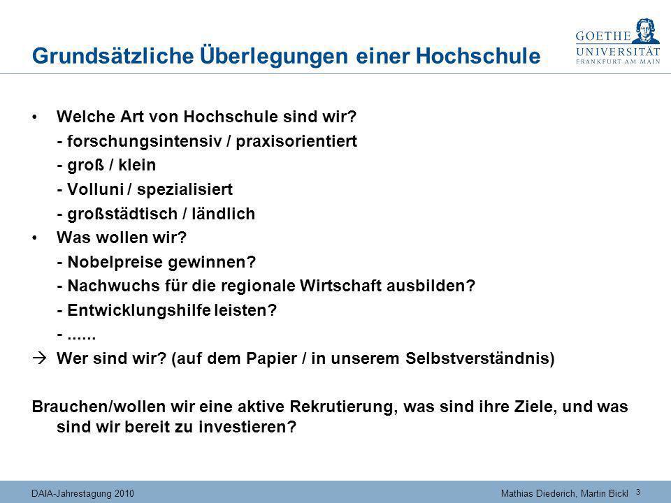 3 DAIA-Jahrestagung 2010Mathias Diederich, Martin Bickl Grundsätzliche Überlegungen einer Hochschule Welche Art von Hochschule sind wir? - forschungsi