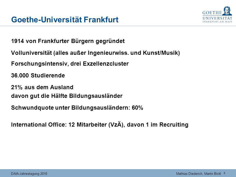 5 DAIA-Jahrestagung 2010Mathias Diederich, Martin Bickl Goethe-Universität Frankfurt 1914 von Frankfurter Bürgern gegründet Volluniversität (alles auß
