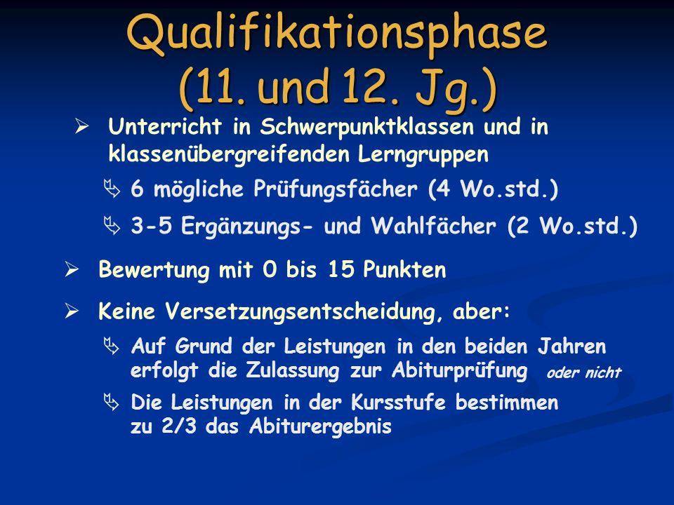 Qualifikationsphase (11. und 12.