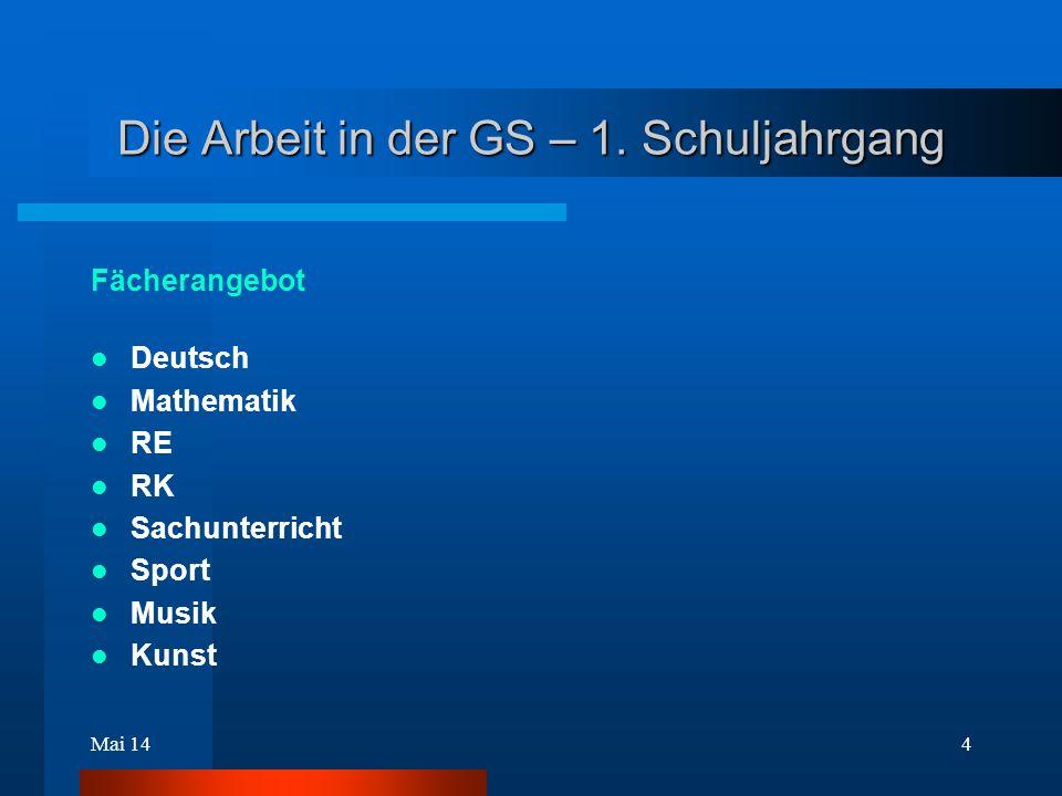 Mai 144 Die Arbeit in der GS – 1. Schuljahrgang Fächerangebot Deutsch Mathematik RE RK Sachunterricht Sport Musik Kunst