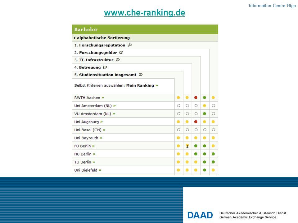 www.che-ranking.de Information Centre Riga