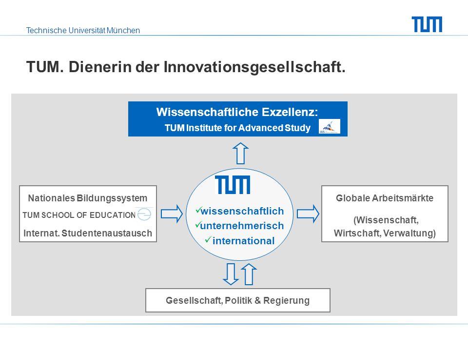 Technische Universität München Nationales Bildungssystem TUM SCHOOL OF EDUCATION Internat. Studentenaustausch TUM. Dienerin der Innovationsgesellschaf
