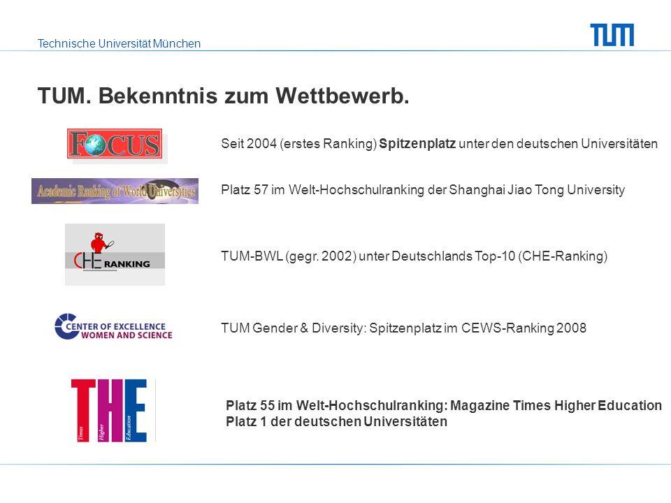 Technische Universität München TUM. Bekenntnis zum Wettbewerb. Seit 2004 (erstes Ranking) Spitzenplatz unter den deutschen Universitäten TUM-BWL (gegr
