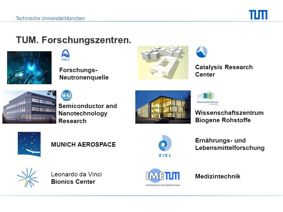 Technische Universität München TUM. Forschungszentren. Forschungs- Neutronenquelle Semiconductor and Nanotechnology Research Catalysis Research Center