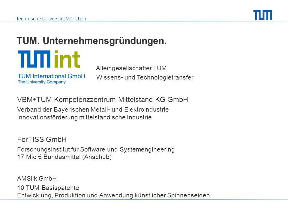 Technische Universität München TUM. Unternehmensgründungen. Alleingesellschafter TUM Wissens- und Technologietransfer VBM TUM Kompetenzzentrum Mittels