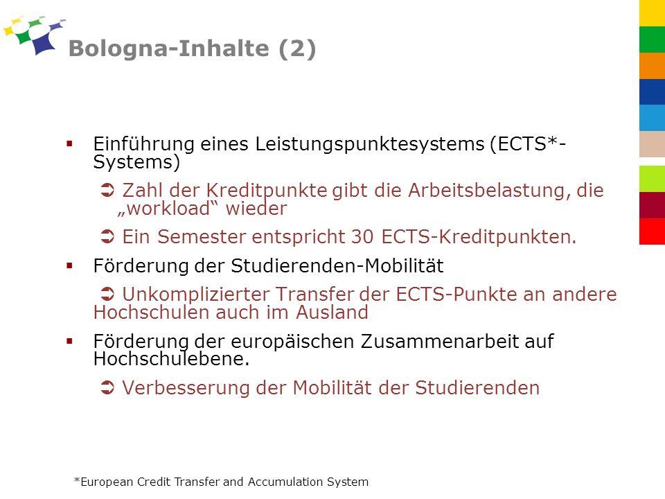 Bologna-Inhalte (2) Einführung eines Leistungspunktesystems (ECTS*- Systems) Zahl der Kreditpunkte gibt die Arbeitsbelastung, die workload wieder Ein Semester entspricht 30 ECTS-Kreditpunkten.