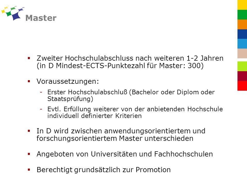 Master Zweiter Hochschulabschluss nach weiteren 1-2 Jahren (in D Mindest-ECTS-Punktezahl für Master: 300) Voraussetzungen: -Erster Hochschulabschluß (Bachelor oder Diplom oder Staatsprüfung) -Evtl.