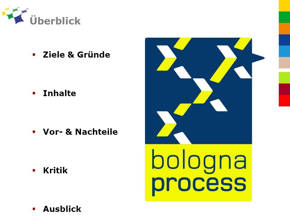 Was ist der Bologna-Prozess.