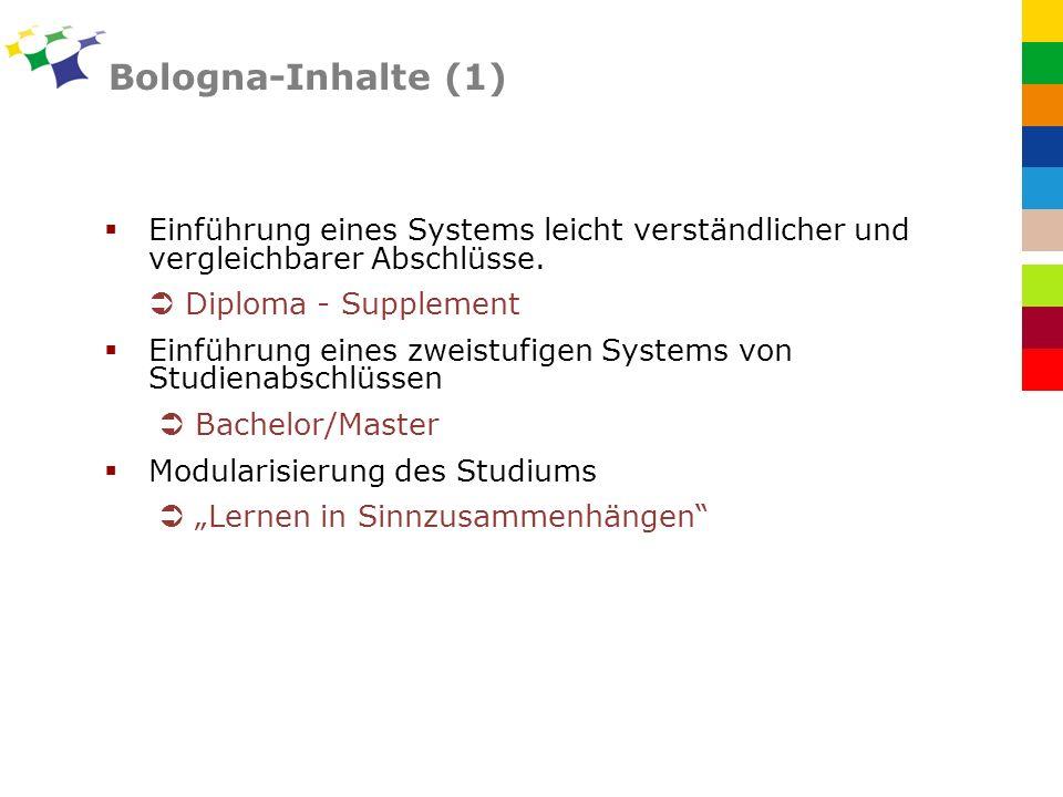 Bologna-Inhalte (1) Einführung eines Systems leicht verständlicher und vergleichbarer Abschlüsse.