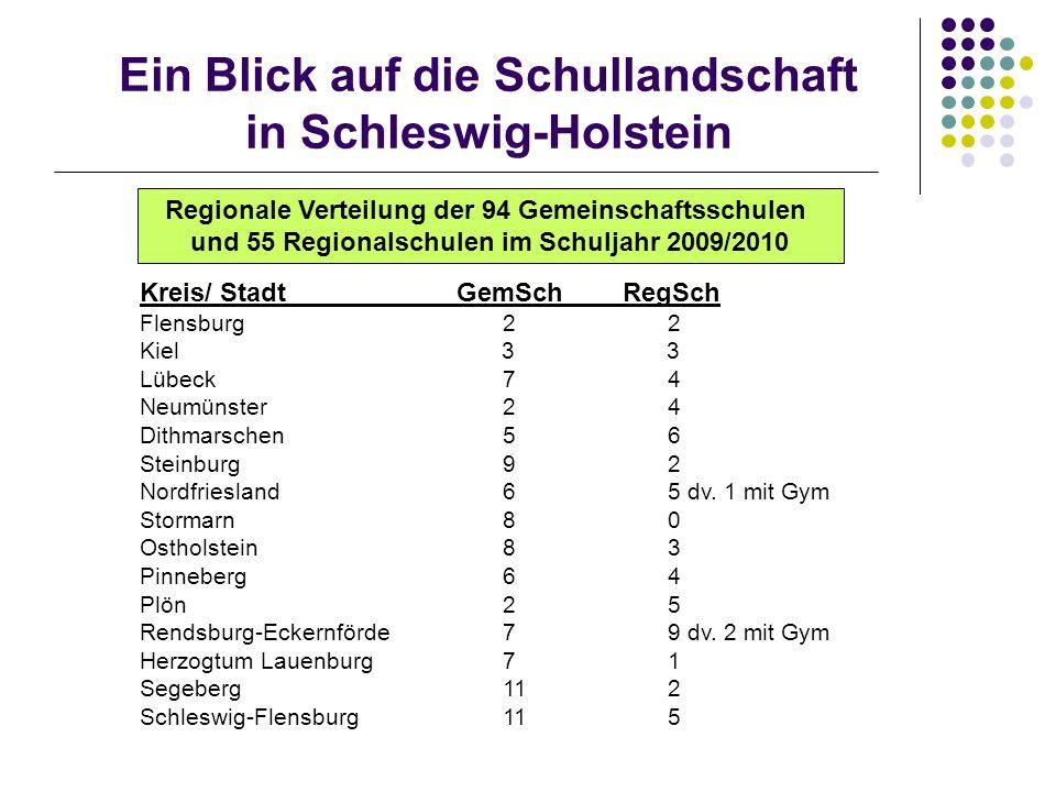 Ein Blick auf die Schullandschaft in Schleswig-Holstein Kreis/ StadtGemSch RegSch Flensburg 22 Kiel 3 3 Lübeck 7 4 Neumünster 24 Dithmarschen 56 Steinburg 9 2 Nordfriesland 6 5 dv.