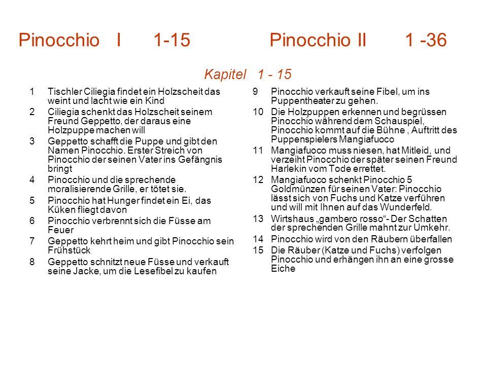 Pinocchio I 1-15 Pinocchio II 1 -36 1Tischler Ciliegia findet ein Holzscheit das weint und lacht wie ein Kind 2Ciliegia schenkt das Holzscheit seinem